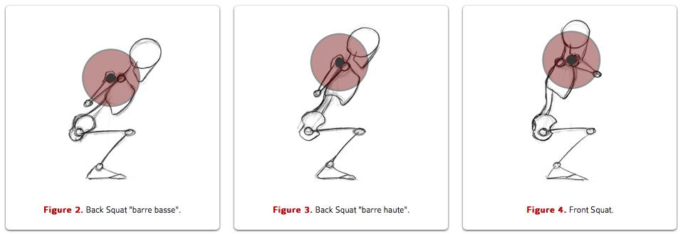 squat execution position